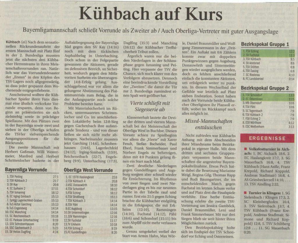 Kühbach auf Kurs