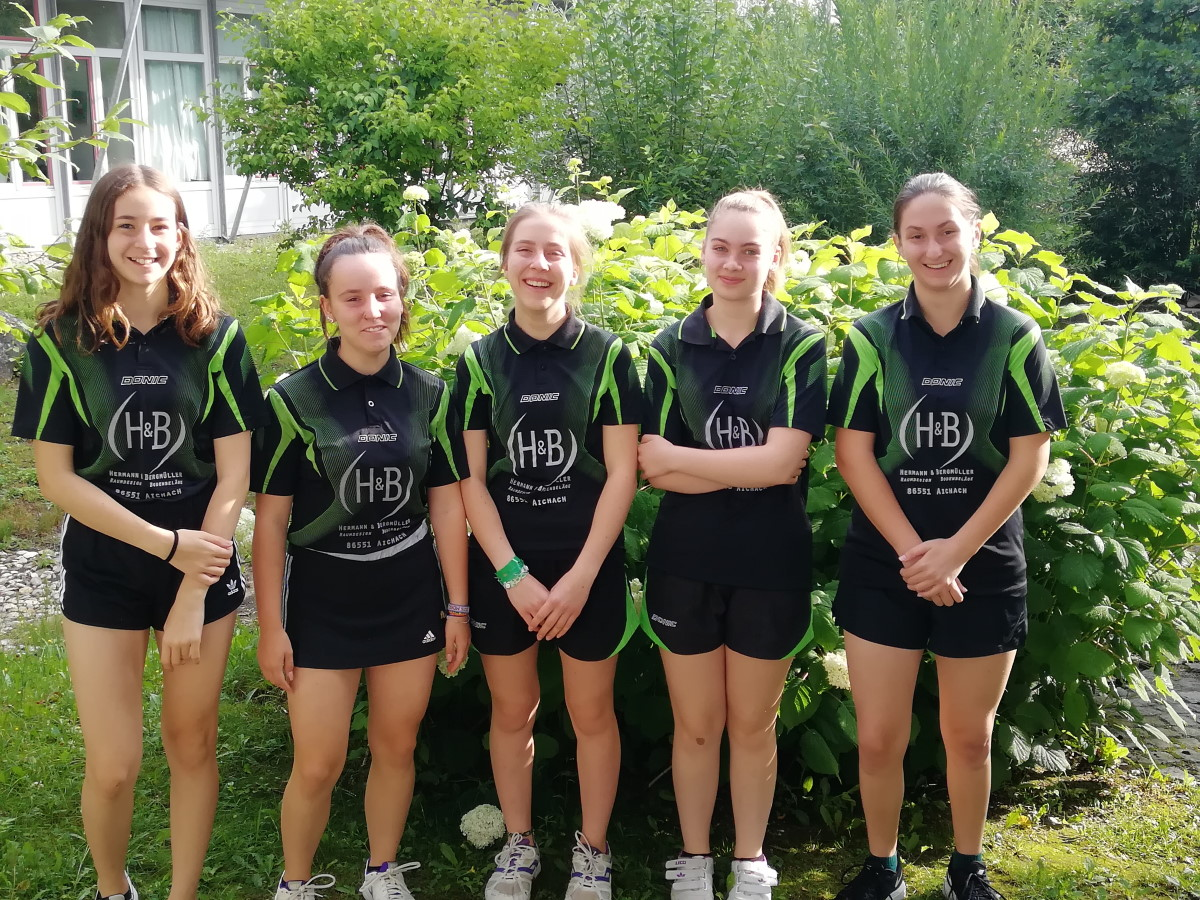 Girls Cup Aichach 14.07.2019