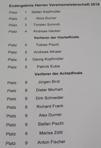 TT-Vereinsmeisterschaft_Herren_Damen_2019_002